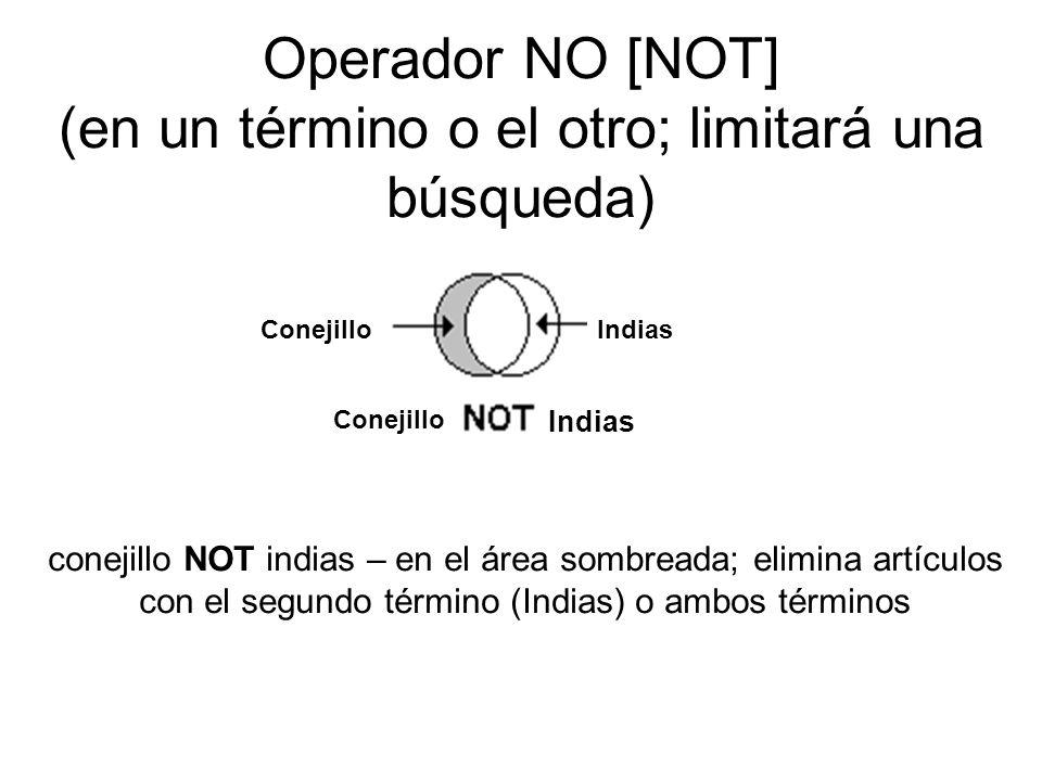 Operador NO [NOT] (en un término o el otro; limitará una búsqueda)